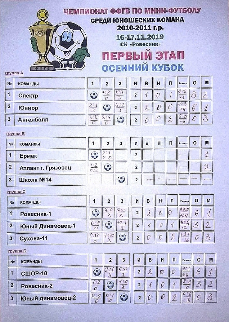 Первый этап чемпионата ФФГВ по мини-футболу среди команд 2010-2011 г.р.