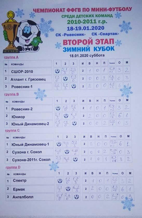 Второй этап чемпионата ФФГВ по мини-футболу среди команд 2010-2011 г.р.